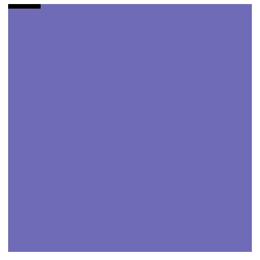 Digital Website Marketing